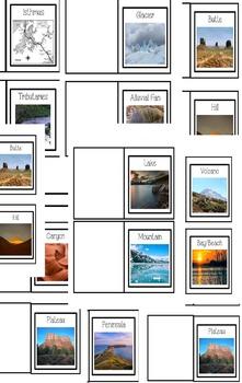 Land Forms Mini Books