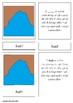 Land & Water Forms (Norwegian)