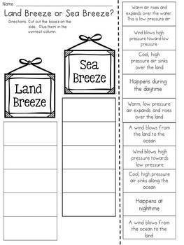 Land and Sea Breezes: Cut and Paste Sorting Activity by JH Lesson Design
