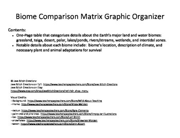 Biomes Comparison Matrix Graphic Organizer