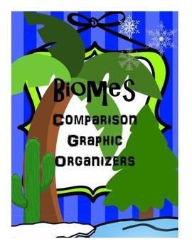 Biomes Comparison Matrix Graphic Organizer