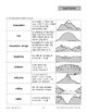 Land and Water Forms: Matching Activity