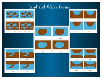 Land and Water Forms: Three Part Cards