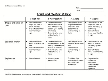 Land and Water (Second Grade Lesson)