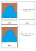 Land and Water forms 5 Part Cards