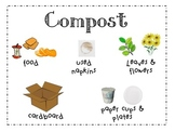 Landfill, Recyle, and Compost Signs