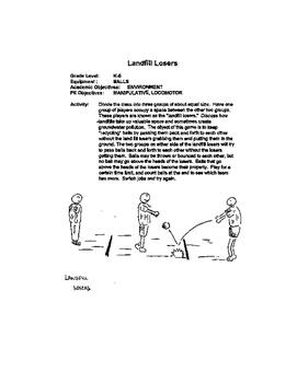 Landfill lesson
