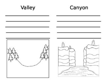 Landform Coloring Sheets