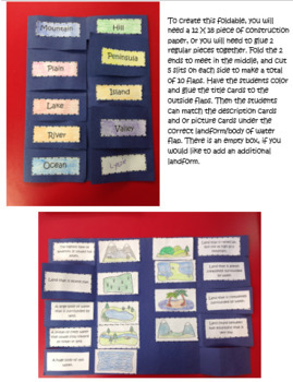 Landforms Foldable and Activities