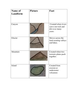 Landform Match Up