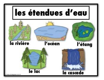 Landform Posters in French (les reliefs et les étendues d'eau)