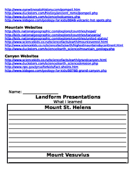 Landform Project / Presentation Bundle