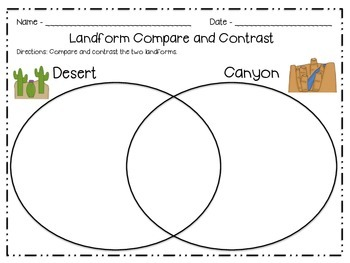 Landform Venn Diagrams (Compare and Contrast)