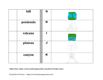 Landform Vocabulary for English Learners