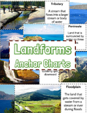 Landform Word Wall Cards / Anchor Chart / Flash Cards