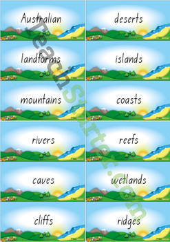 Landform Word Wall Vocabulary