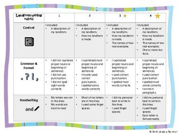 Landform Writing and Model Rubric