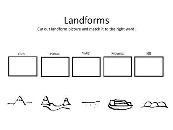 Landform cut and paste