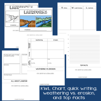 Landforms Interactive Flip Book