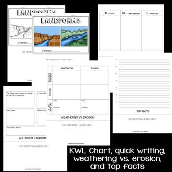 Landforms Interactive Flip Book