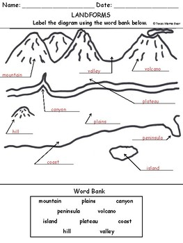 This is a picture of Delicate Landform Printable Worksheets