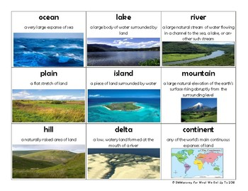 Landforms: A Look at 63 Common Terms