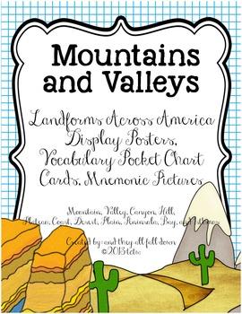 Landforms Across America Posters