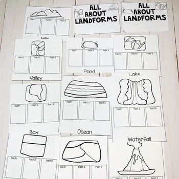 Landforms  Anchor Charts and Flip Books