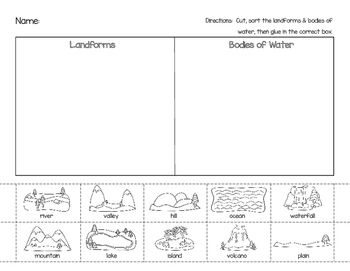 Landforms & Bodies of Water Picture Sort