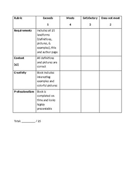 Landforms Book Project & Rubric
