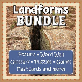 Geography Landforms Bundle