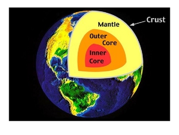 Landforms & Changes to Earth Surface