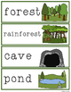 Landforms, City Life and Country Life Vocabulary