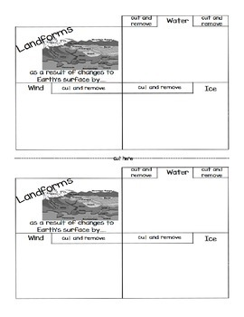 Landforms Created by Wind, Water, and Ice