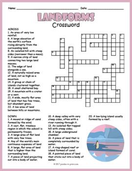 Landforms Crossword Puzzle