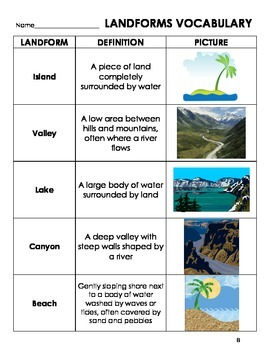Landforms Cut & Paste Definitions, flash cards, 20 words, centers