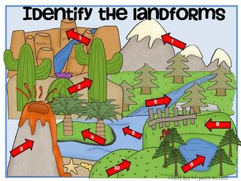 Landforms (English & Spanish)