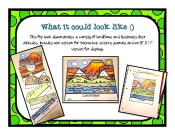 Landforms Flip Book SPANISH