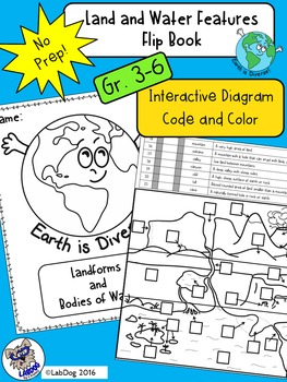 landforms flipbook color code earths landforms and water features - Color Code Book