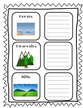 Landforms Graphic Organizer