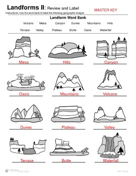 Landforms II - Introduction and Review Activity -
