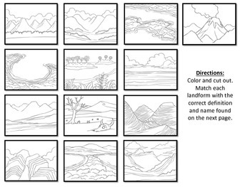 Landforms Interactive Notebook Sort AND Posters