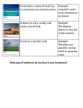 Landforms Journal