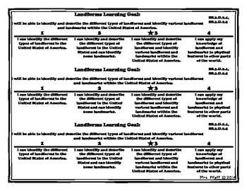 Landforms Learning Goal, Scale, and Essential Question