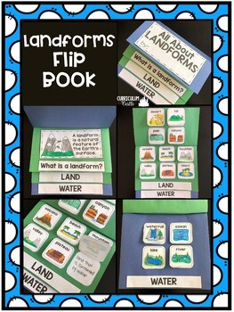 Landforms & Map Skills Unit BUNDLE
