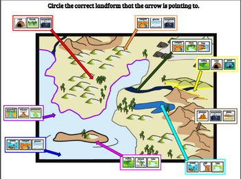 Landforms Modified with Picture Symbol Text Support