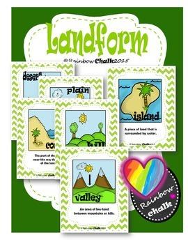 Landforms (Posters)