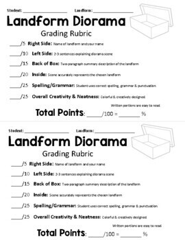 Landforms Project: Decorate a Shoebox Diorama for any U.S. or World Landform!