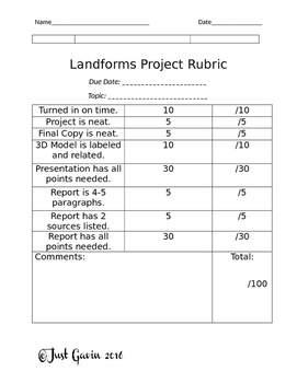Landforms Project Rubric