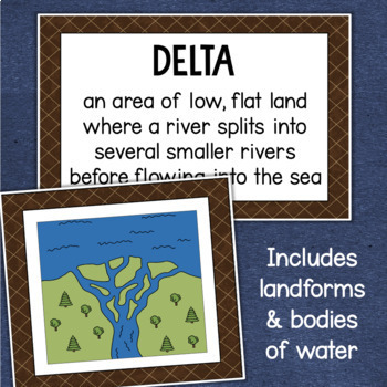 Landforms and Bodies of Water Geography Posters